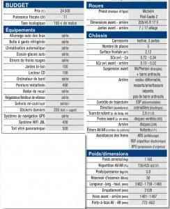 Peugeot-208-gti-performance